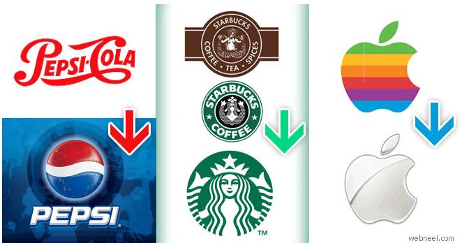 Branding changes